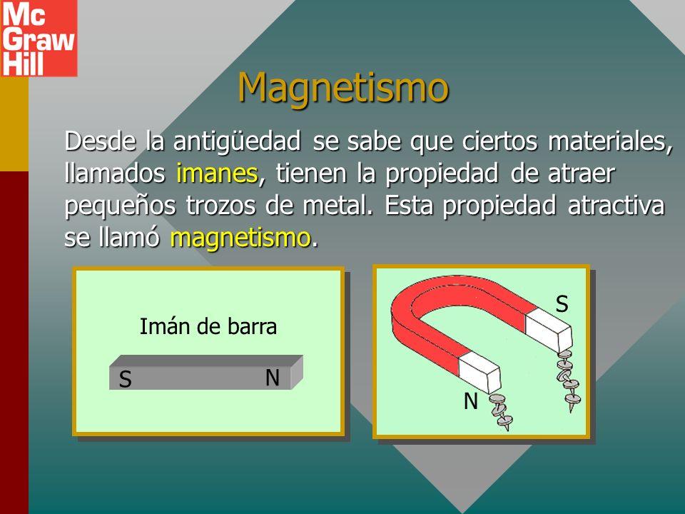 Magnetismo Desde la antigüedad se sabe que ciertos materiales, llamados imanes, tienen la propiedad de atraer pequeños trozos de metal.
