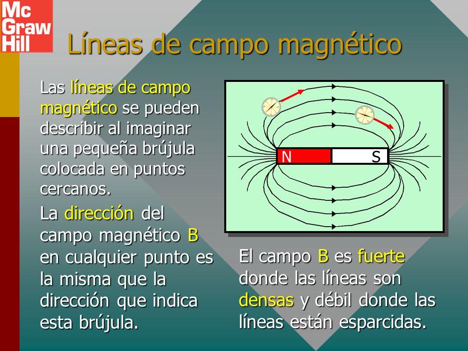 Líneas de campo magnético NS Las líneas de campo magnético se pueden describir al imaginar una pequeña brújula colocada en puntos cercanos.