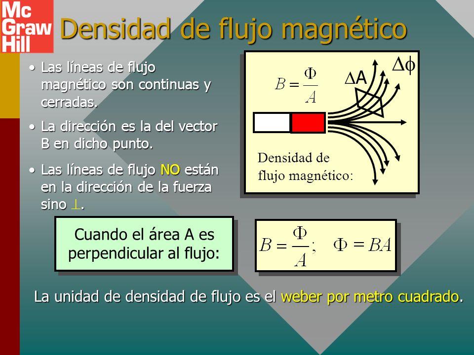 Densidad de flujo magnético Densidad de flujo magnético: A Las líneas de flujo magnético son continuas y cerradas.Las líneas de flujo magnético son continuas y cerradas.