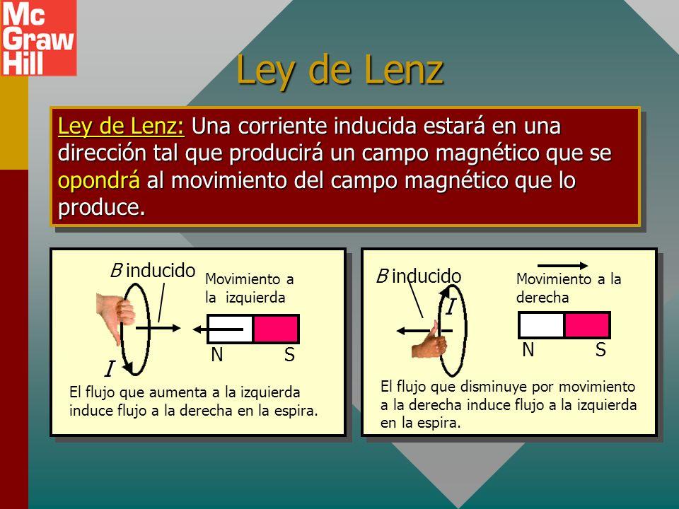 Ejemplo 2: Una bobina tiene 200 vueltas de 30 cm 2 de área. Se voltea de la posición vertical a la horizontal en un tiempo de 0.03 s. ¿Cuál es la fem