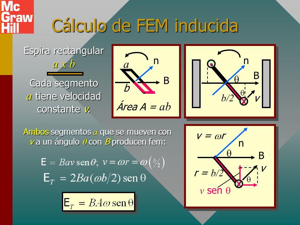 Operación de un generador CA I=0