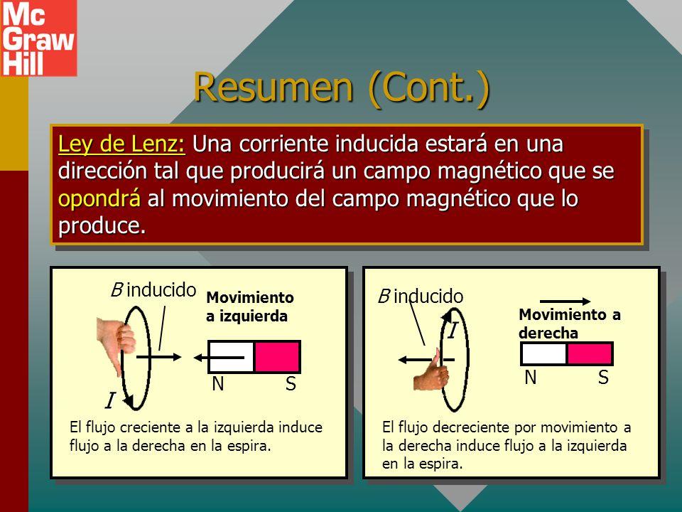 Resumen Ley de Faraday: Al cambiar el área o el campo B, puede ocurrir un cambio en el flujo : = B A = B A = A B = A B Cálculo de flujo a través de un