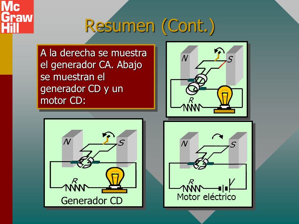 Resumen (Cont.) fem inducida E v sen v B Un alambre que se mueve con velocidad v a un ángulo con un campo B, induce una fem. En general, para una bobi