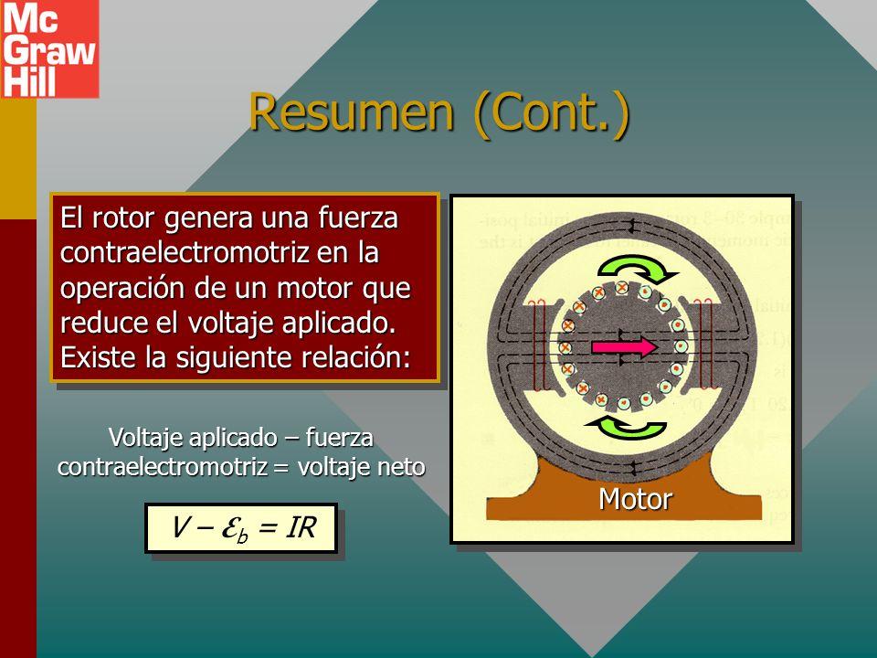 Resumen (Cont.) Generador CD Motor eléctrico V A la derecha se muestra el generador CA. Abajo se muestran el generador CD y un motor CD:
