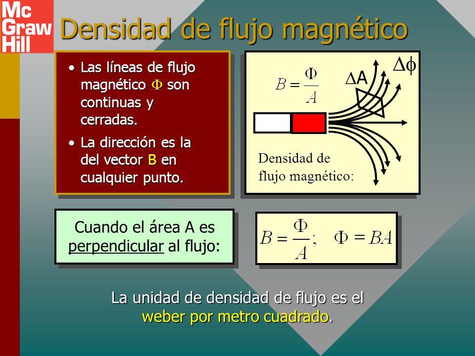 FEM inducida: Observaciones B Líneas de flujo en Wb N vueltas; velocidad v Ley de Faraday: Observaciones de Faraday: El movimiento relativo induce fem