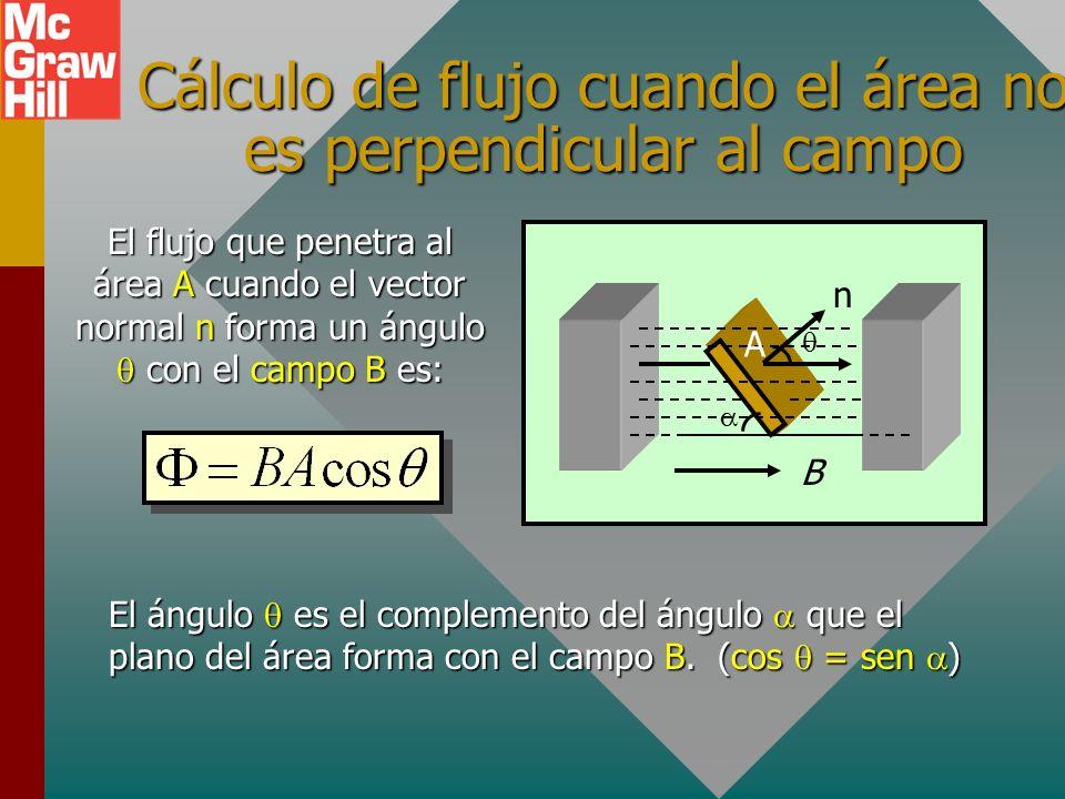 Densidad de flujo magnético Densidad de flujo magnético: A Las líneas de flujo magnético son continuas y cerradas.Las líneas de flujo magnético son co