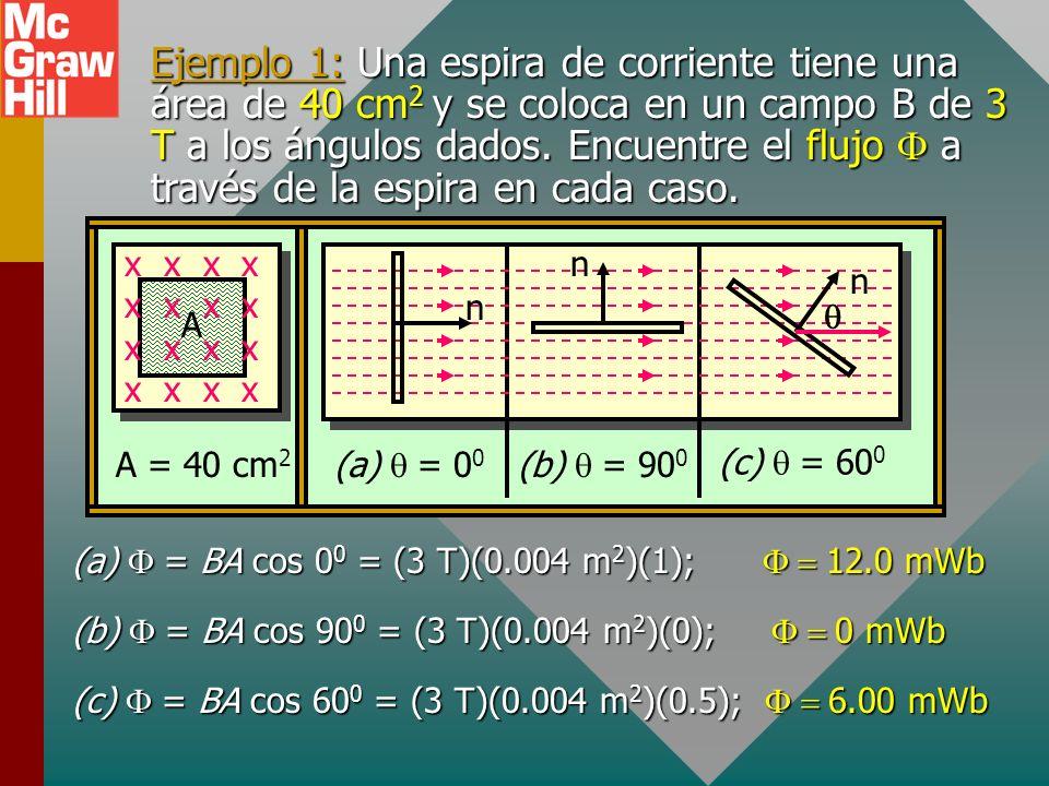 Cálculo de flujo cuando el área no es perpendicular al campo El flujo que penetra al área A cuando el vector normal n forma un ángulo con el campo B e
