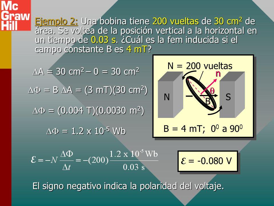 Aplicación de la ley de Faraday Ley de Faraday: Al cambiar el área o el campo B puede ocurrir un cambio en el flujo : = B A = B A = A B = A B n n n Es