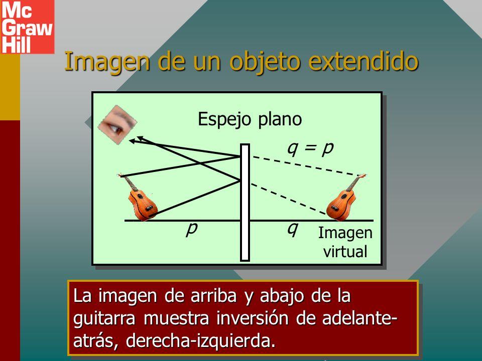 Imagen de un objeto puntual Espejo plano Objeto real p La imagen parecer estar a la misma distancia detrás del espejo sin importar el ángulo de visión