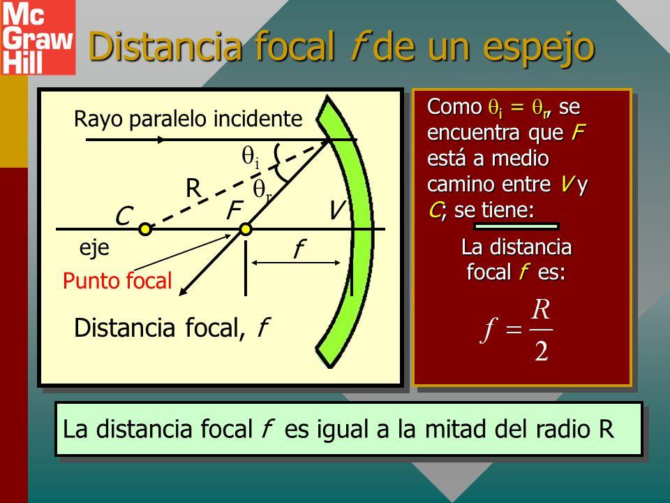 Términos de espejos esféricos Un espejo esférico se forma mediante las superficies interior (cóncava) o exterior (convexa) de una esfera. Aquí se mues