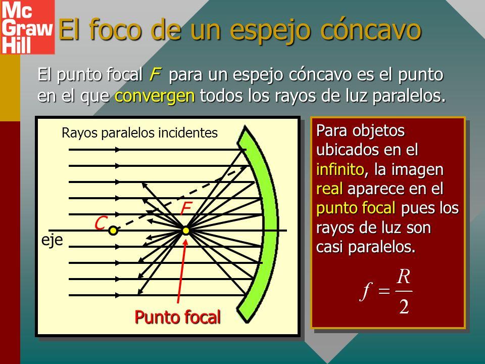 Distancia focal f de un espejo eje r i R Rayo paralelo incidente f Distancia focal, f La distancia focal f es: La distancia focal f es igual a la mita