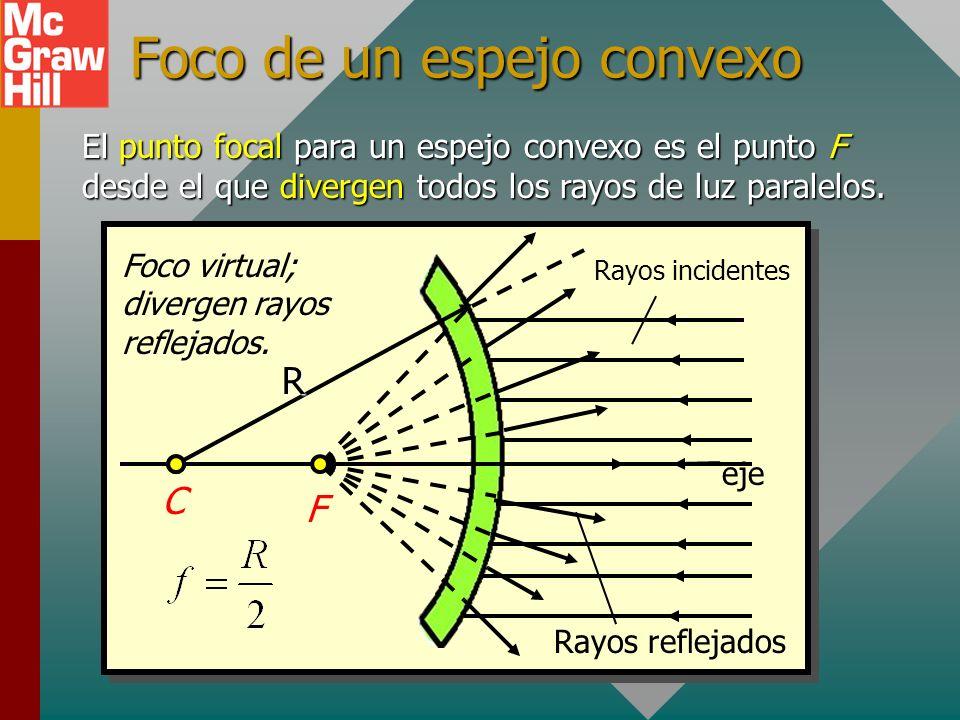 Para objetos ubicados en el infinito, la imagen real aparece en el punto focal pues los rayos de luz son casi paralelos. El foco de un espejo cóncavo