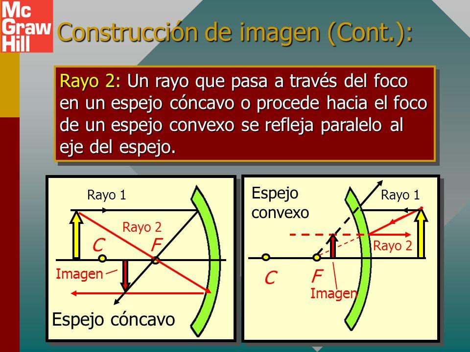 Construcción de imagen: Rayo 1: Un rayo paralelo al espejo pasa a través del punto focal de un espejo cóncavo o parece venir del punto focal a un espe