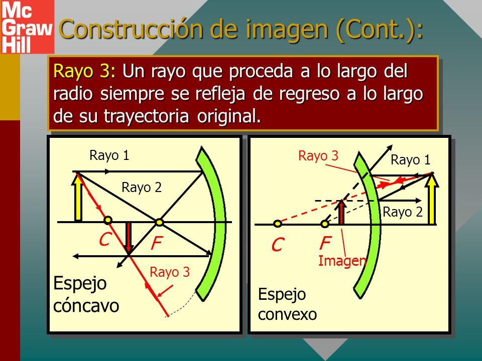 Construcción de imagen (Cont.): Rayo 2: Un rayo que pasa a través del foco en un espejo cóncavo o procede hacia el foco de un espejo convexo se reflej