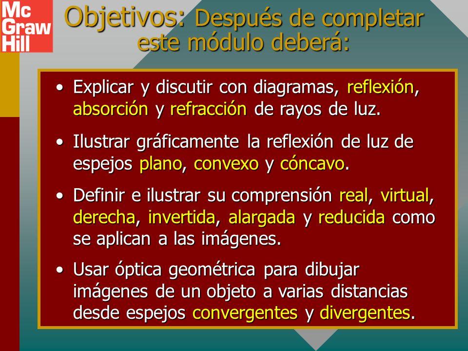 Capítulo 34A - Reflexión y espejos (geometría) Presentación PowerPoint de Paul E. Tippens, Profesor de Física Southern Polytechnic State University Pr