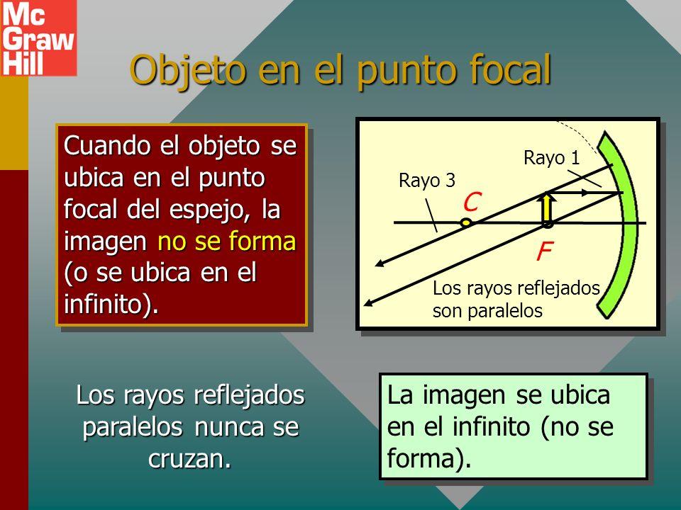 Objeto entre C y F 1. La imagen es invertida; es decir, opuesta a la orientación del objeto. 2. La imagen es real; es decir, se forma con rayos de luz