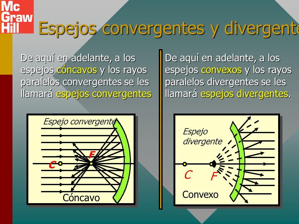 Imágenes en espejo convexo C F Espejo convexo Rayo 2 Rayo 1 Imagen Todas las imágenes son derechas, virtuales y reducidas. Las imágenes se hacen más g
