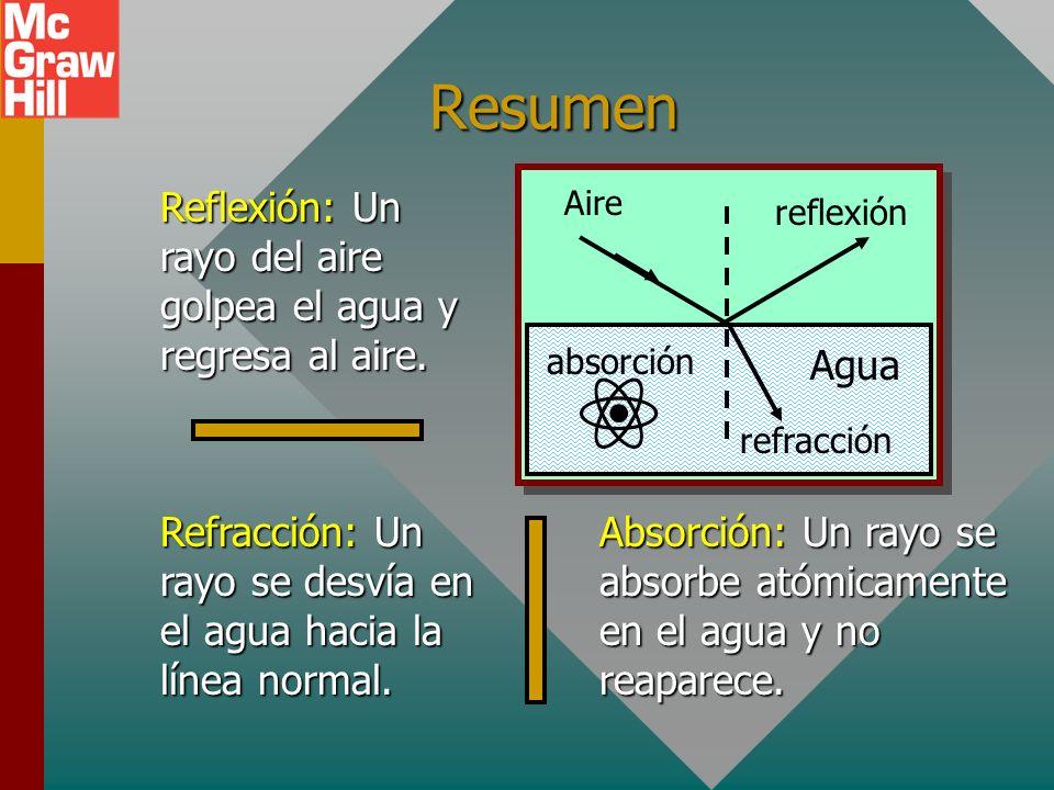 Espejos convergentes y divergentes De aquí en adelante, a los espejos cóncavos y los rayos paralelos convergentes se les llamará espejos convergentes