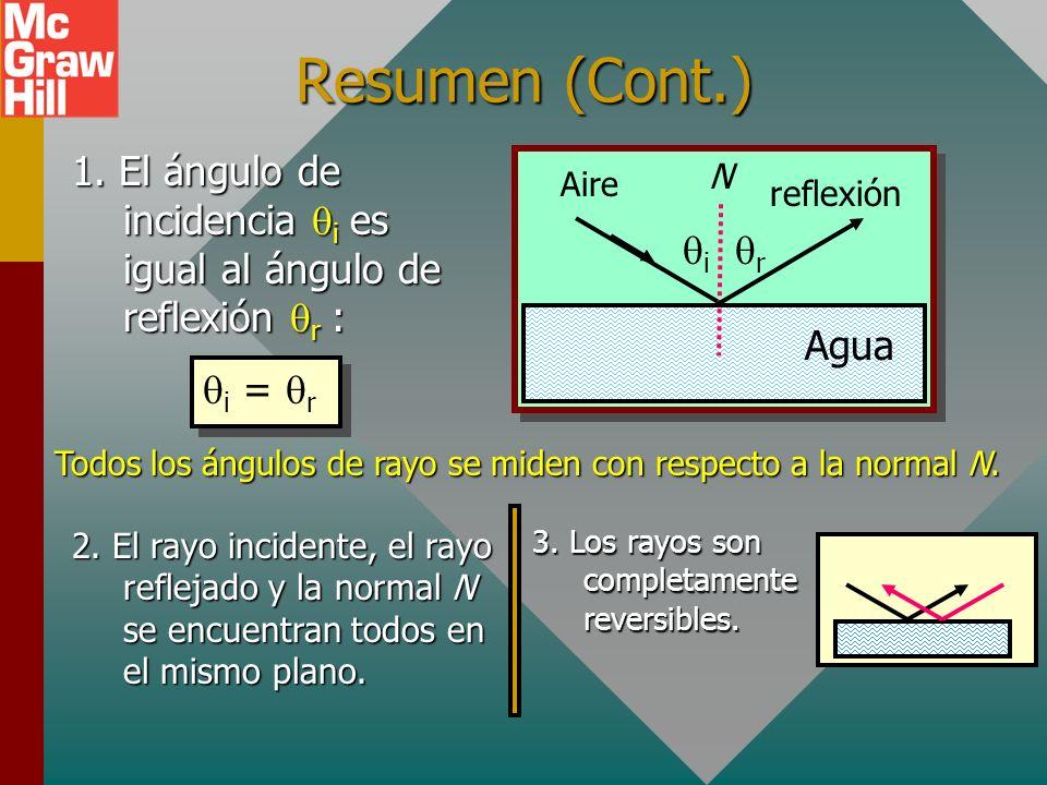 Resumen Reflexión: Un rayo del aire golpea el agua y regresa al aire. Refracción: Un rayo se desvía en el agua hacia la línea normal. Absorción: Un ra