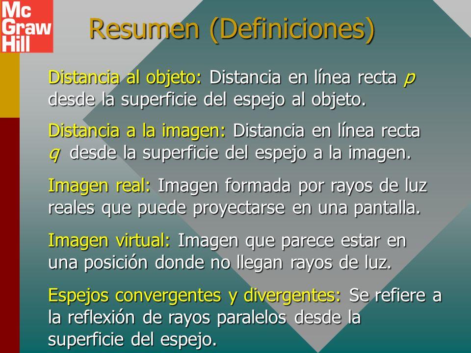 Resumen (Cont.) Agua Aire 1. El ángulo de incidencia i es igual al ángulo de reflexión r : i = r i N reflexión r Todos los ángulos de rayo se miden co