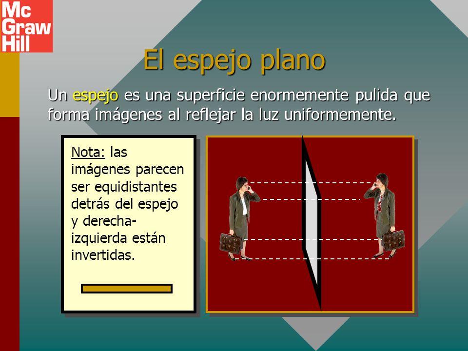 Leyes de la reflexión Agua Aire 1. El ángulo de incidencia i es igual al ángulo de reflexión r : i = r i N reflexión r Todos los ángulos de los rayos