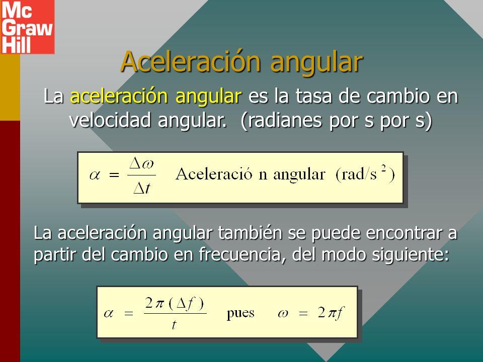 Ejemplo 4: En el ejemplo anterior, ¿cuál es la frecuencia de revolución para el tambor? Recuerde que = 10.0 rad/s. h = 10 m R f = 95.5 rpm O, dado que