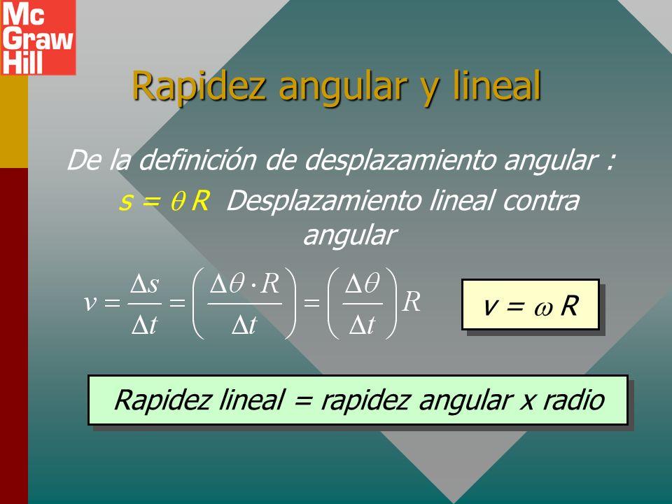 Ejemplo 5: El bloque se levanta desde el reposo hasta que la velocidad angular del tambor es 16 rad/s después de 4 s. ¿Cuál es la aceleración angular