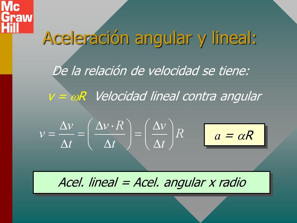 Rapidez angular y lineal De la definición de desplazamiento angular : s = R Desplazamiento lineal contra angular v = R Rapidez lineal = rapidez angula
