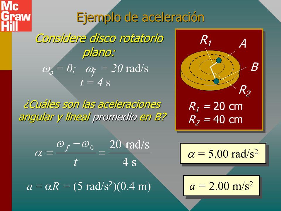 Ejemplo: R 1 = 20 cm R 2 = 40 cm R1R1 R2R2 A B = 0; f = 20 rad/s t = 4 s ¿Cuál es la rapidez lineal final en los puntos A y B? Considere disco rotator