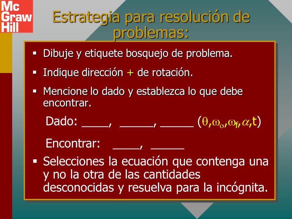 Analogía angular: Analogía angular: Un disco (R = 50 cm), que rota a 600 rev/min llega a detenerse después de dar 50 rev. ¿Cuál es la aceleración? Sel