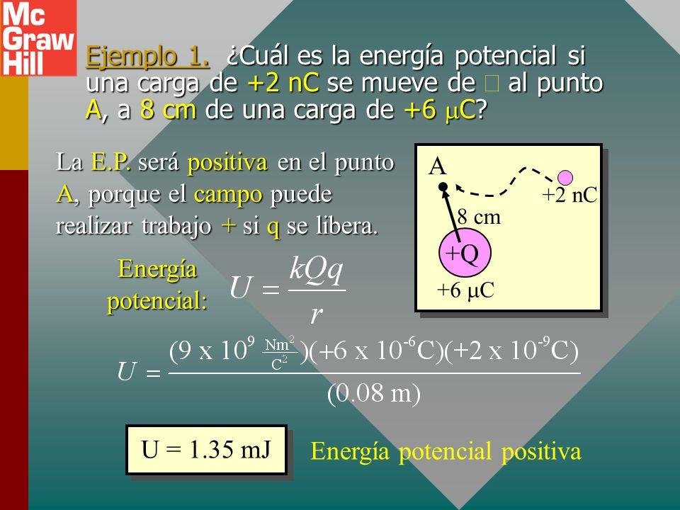 Energía potencial absoluta + + + + + + + + Q qE F rara rbrb La E.P. absoluta es relativa a Es trabajo para traer +q de infinito a un punto cerca de Q;
