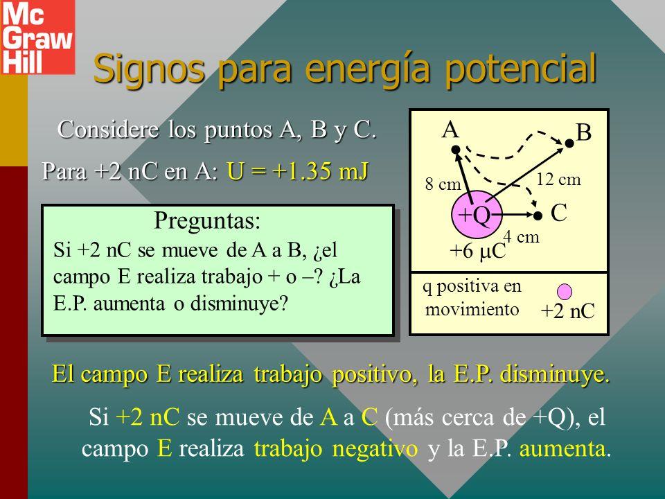 Ejemplo 1. ¿Cuál es la energía potencial si una carga de +2 nC se mueve de al punto A, a 8 cm de una carga de +6 C? +6 C +Q A +2 nC Energía potencial: