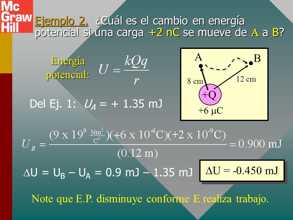 Signos para energía potencial +6 C +Q A 8 cm B C 12 cm 4 cm Considere los puntos A, B y C. Para +2 nC en A: U = +1.35 mJ Si +2 nC se mueve de A a B, ¿