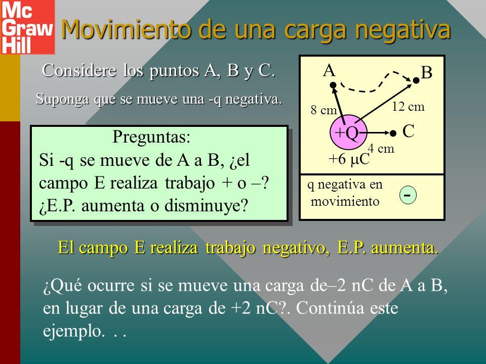 Ejemplo 2. ¿Cuál es el cambio en energía potencial si una carga +2 nC se mueve de a B? Energía potencial: U = -0.450 mJ Note que E.P. disminuye confor