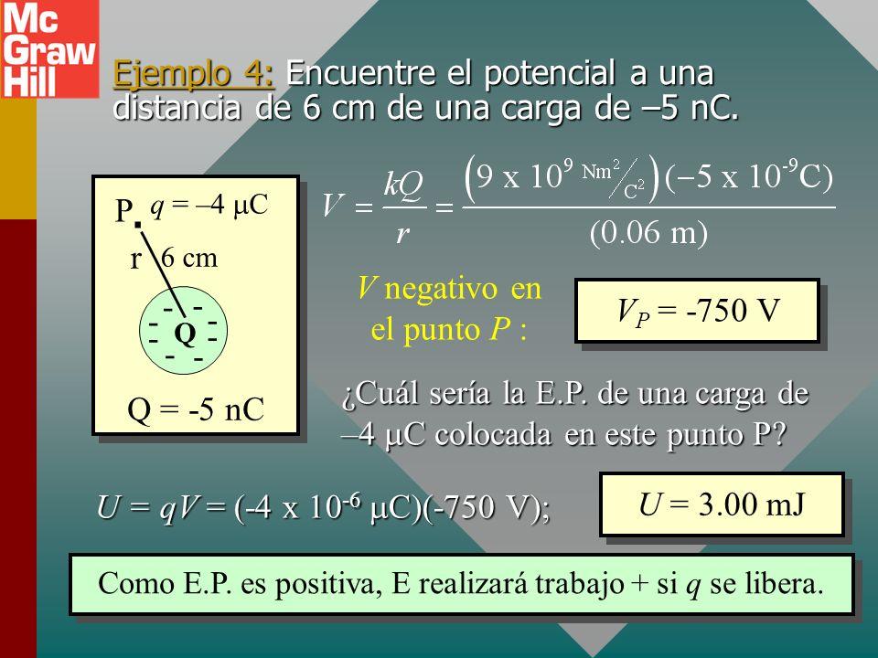 Cálculo de potencial eléctrico Potencial + + + + + + + + Q. r P Energía potencial eléctrica y potencial: Al sustituir, se encuentra V: El potencial de
