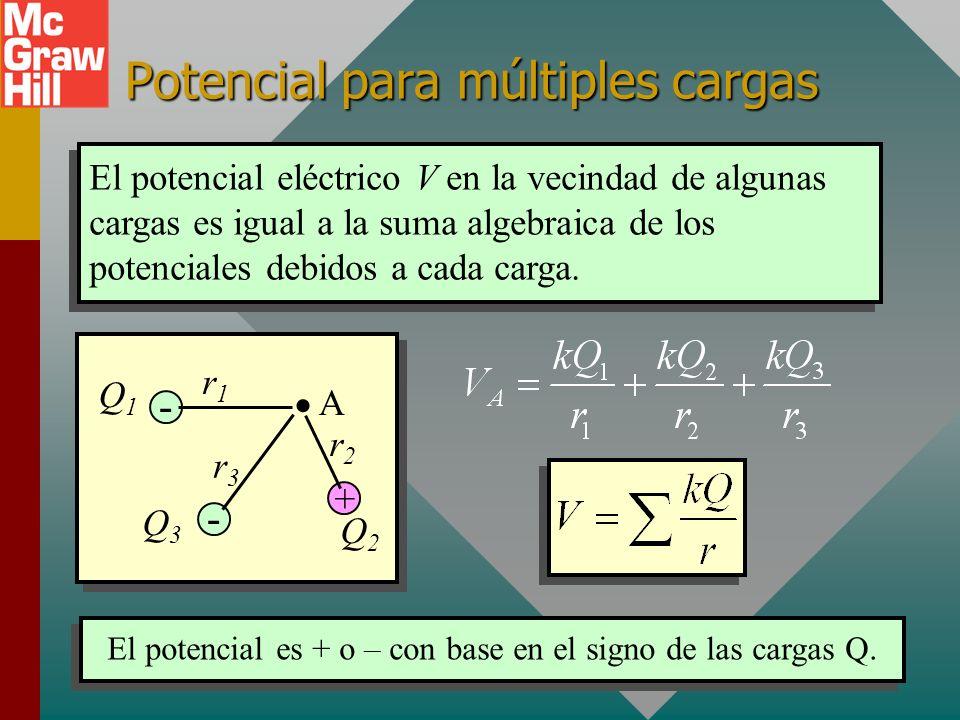 Ejemplo 4: Encuentre el potencial a una distancia de 6 cm de una carga de –5 nC. Q = -5 nC - - - - - - - - Q. r P 6 cm V P = -750 V V negativo en el p
