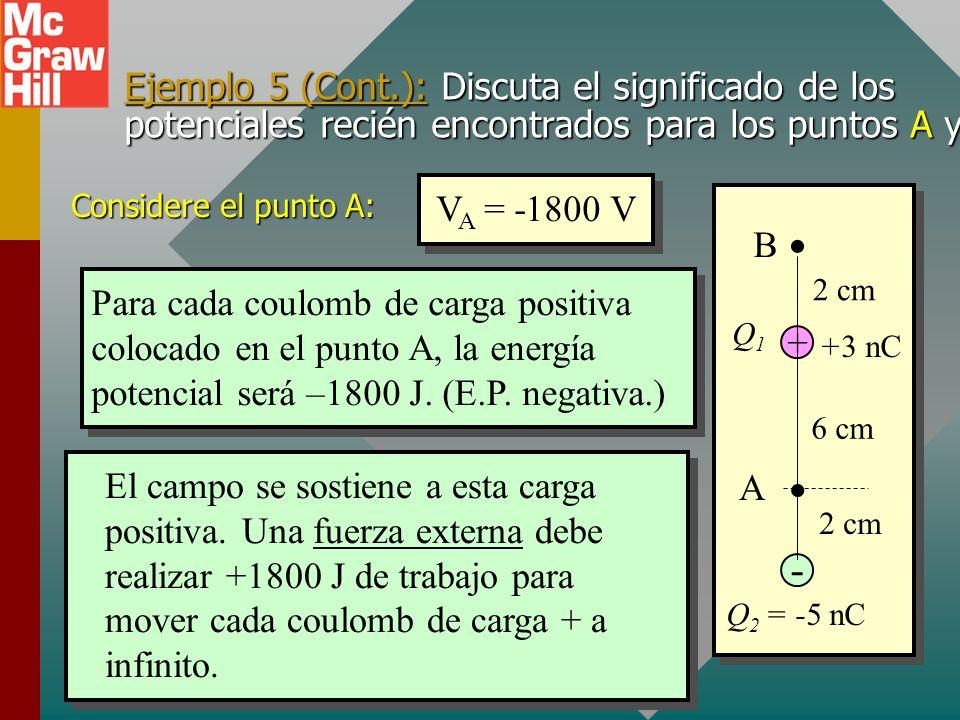 Ejemplo 5 (Cont.): Calcule el potencial eléctrico en el punto B para las mismas cargas. + Q 2 = -5 nC - Q1Q1 +3 nC 6 cm 2 cm A B V B = 1350 V – 450 V;