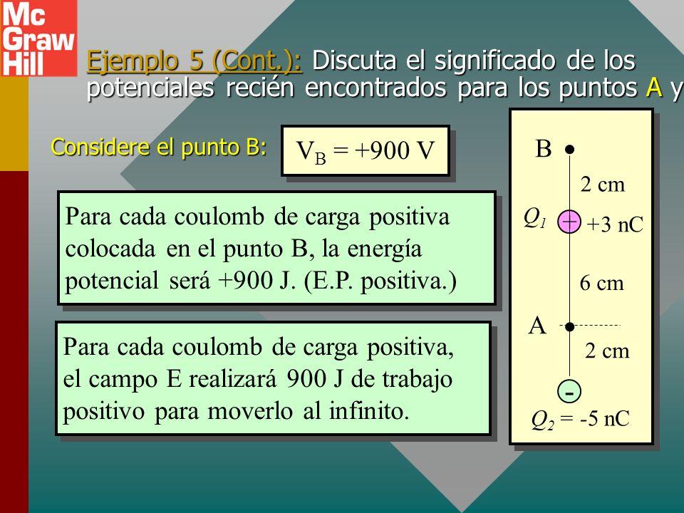 Ejemplo 5 (Cont.): Discuta el significado de los potenciales recién encontrados para los puntos A y B. + Q 2 = -5 nC - Q1Q1 +3 nC 6 cm 2 cm A B V A =