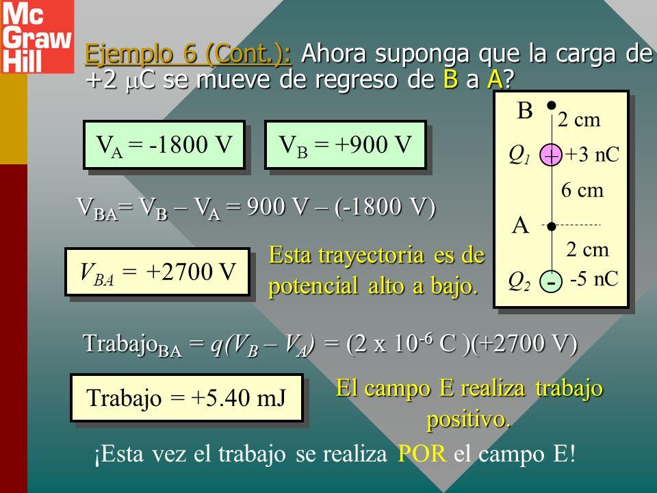 Ejemplo 6: ¿Cuál es la diferencia de potencial entre los puntos A y B? ¿Qué trabajo realiza el campo E si una carga de +2 C se mueve de A a B? V B = +
