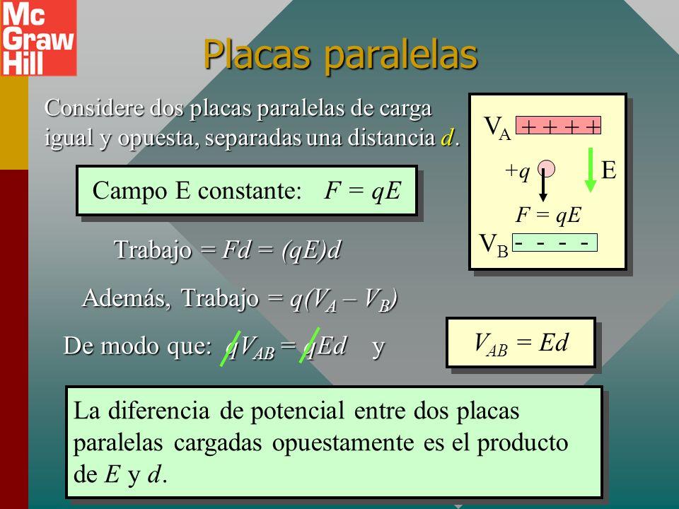 Ejemplo 6 (Cont.): Ahora suponga que la carga de +2 C se mueve de regreso de B a A? V B = +900 V V A = -1800 V V BA = V B – V A = 900 V – (-1800 V) V
