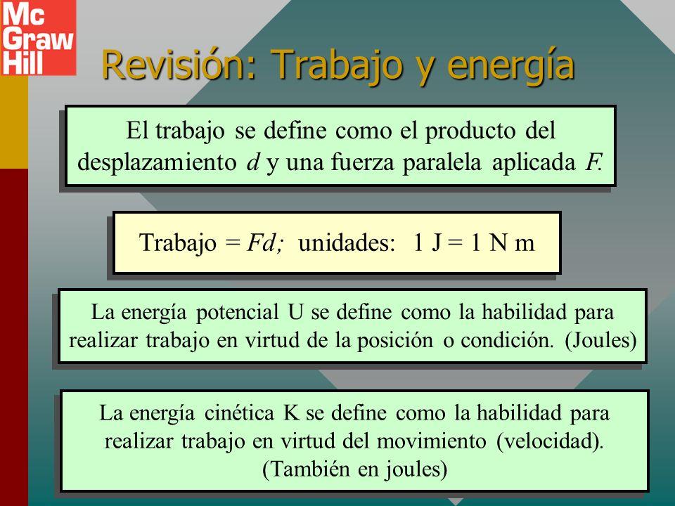 Objetivos: Después de completar este módulo deberá: Comprender y aplicar los conceptos de energía potencial eléctrica, potencial eléctrico y diferenci