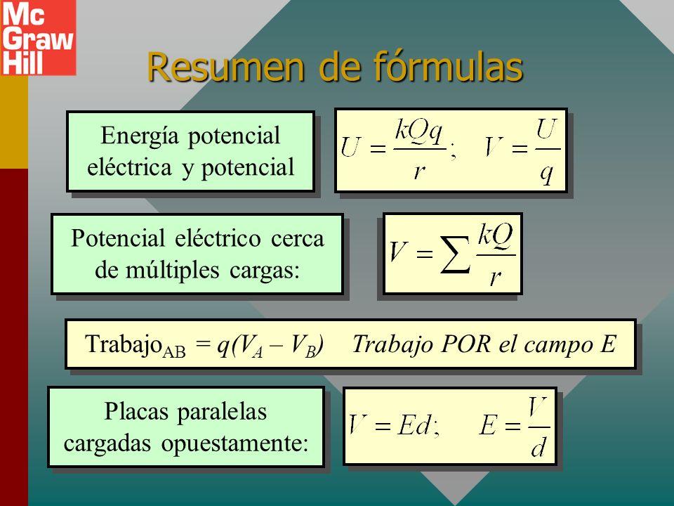 Ejemplo 7: La diferencia de potencial entre dos placas paralelas es 800 V. Si su separación es de 3 mm, ¿cuál es el campo E? VAVA + + - - VBVB E +q F