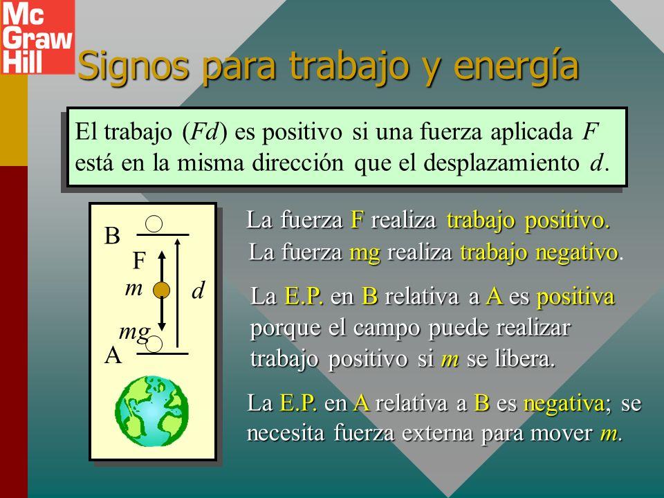 Revisión: Trabajo y energía El trabajo se define como el producto del desplazamiento d y una fuerza paralela aplicada F. Trabajo = Fd; unidades: 1 J =