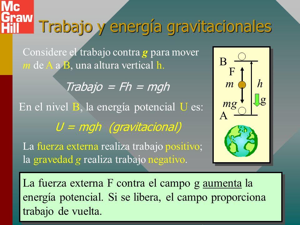 Signos para trabajo y energía El trabajo (Fd) es positivo si una fuerza aplicada F está en la misma dirección que el desplazamiento d. A B m F mg d La