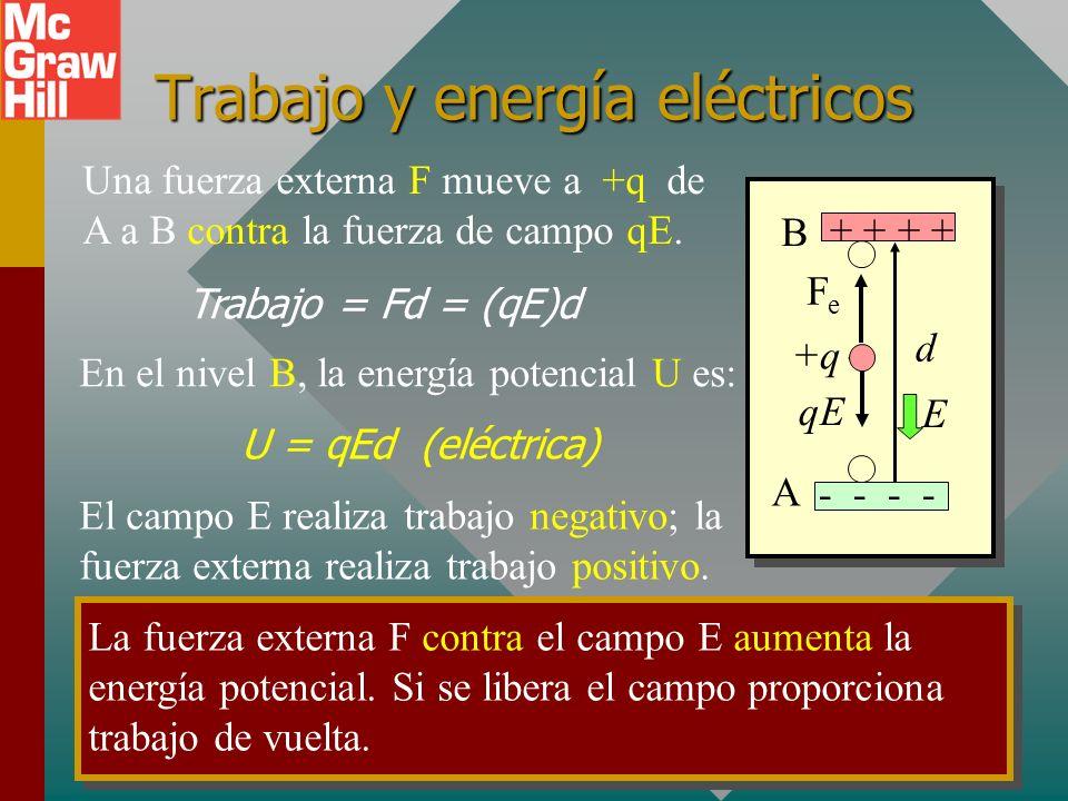 Trabajo y energía gravitacionales Considere el trabajo contra g para mover m de A a B, una altura vertical h. A B hm F Trabajo = Fh = mgh En el nivel