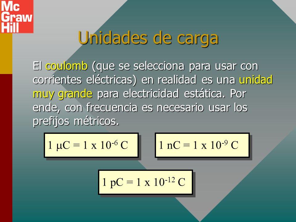 La cantidad de carga La cantidad de carga (q) se puede definir en términos del número de electrones, pero el Coulomb (C) es una mejor unidad para trab