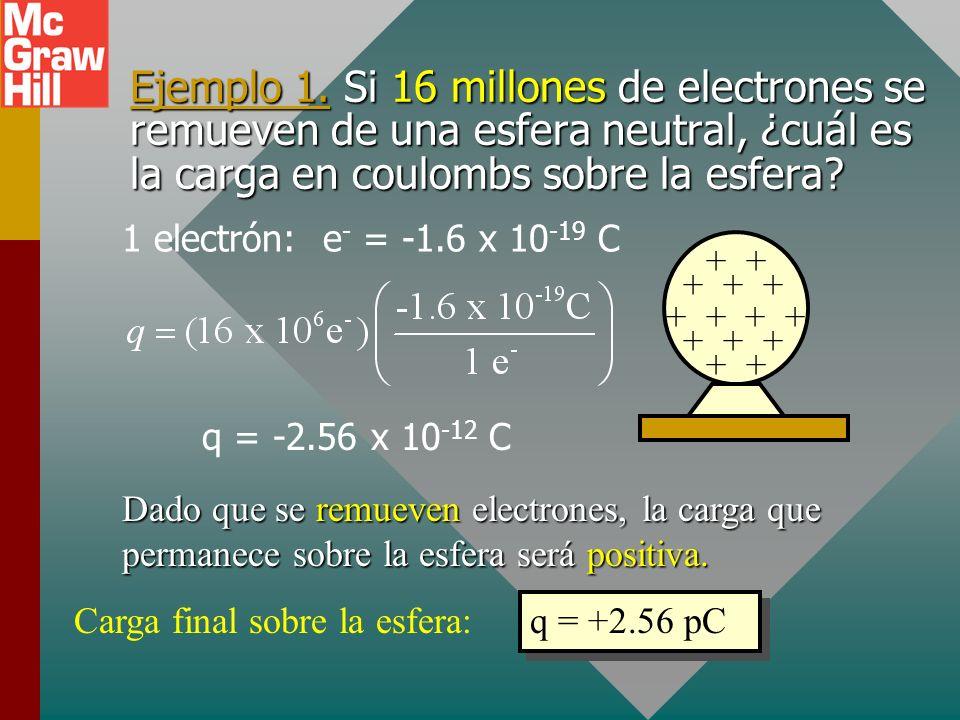 Unidades de carga El coulomb (que se selecciona para usar con corrientes eléctricas) en realidad es una unidad muy grande para electricidad estática.