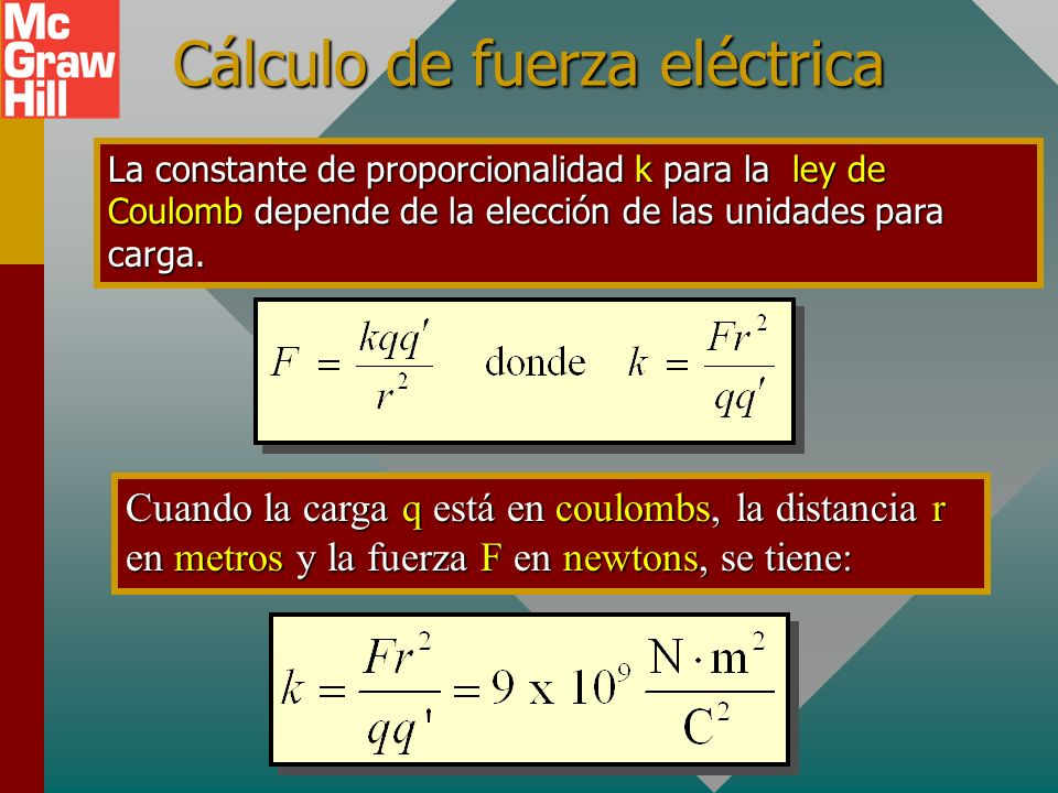 Ley de Coulomb La fuerza de atracción o repulsión entre dos cargas puntuales es directamente proporcional al producto de las dos cargas e inversamente