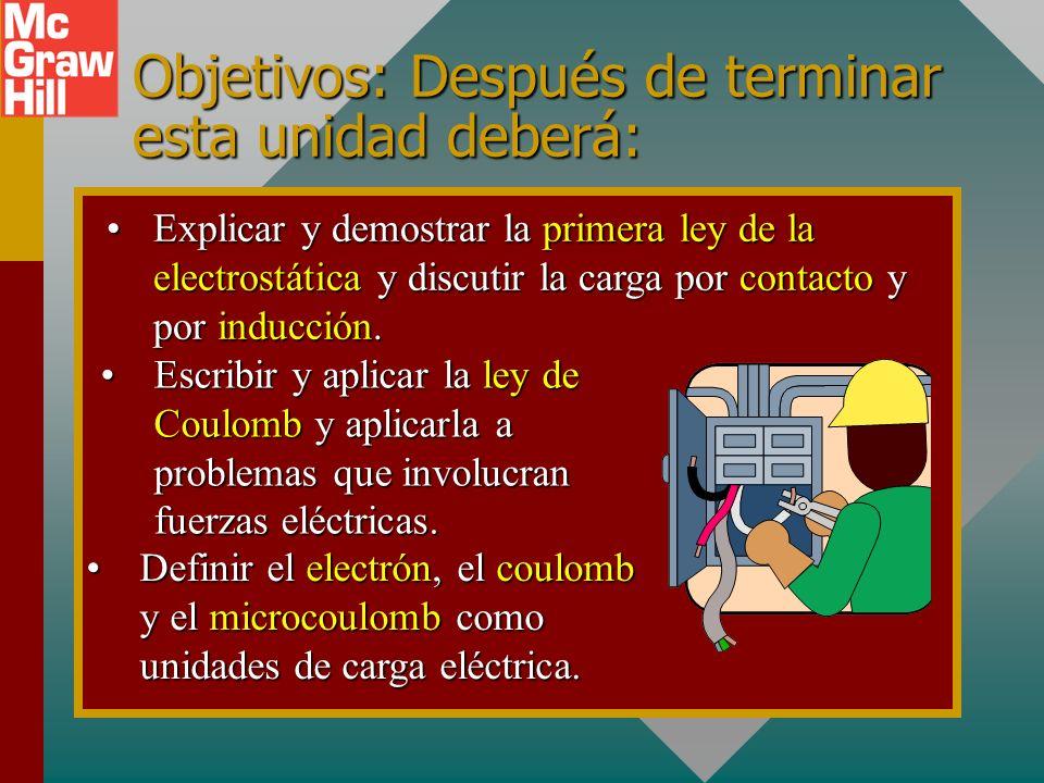 Capítulo 23. Fuerza eléctrica Presentación PowerPoint de Paul E. Tippens, Profesor de Física Southern Polytechnic State University © 2007