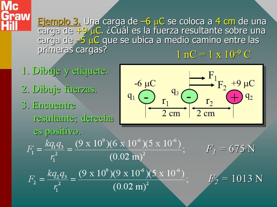Estrategias para resolución de problemas 1. Lea, dibuje y etiquete un bosquejo que muestre toda la información dad en unidades SI apropiadas. 2. No co